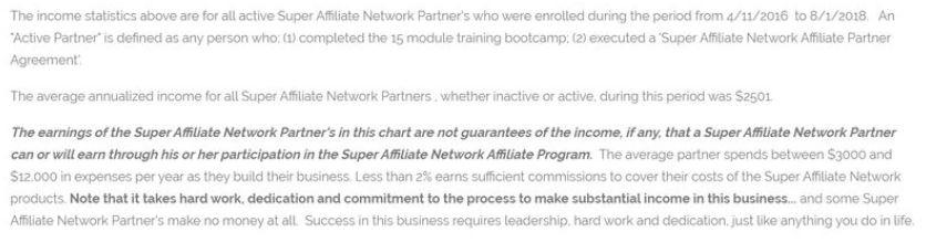 Super Affiliate Network Disclosure