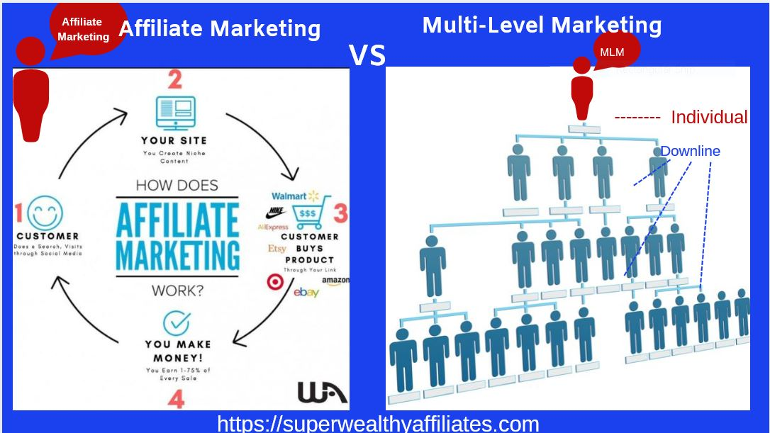 Affiliate Marketing Versus Multi Level Marketing (MLM)