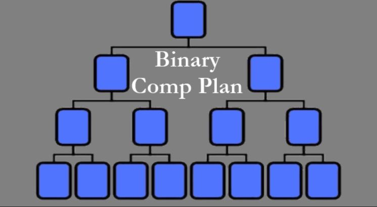 Super Wealthy Affiliates-binary-compensation-plan