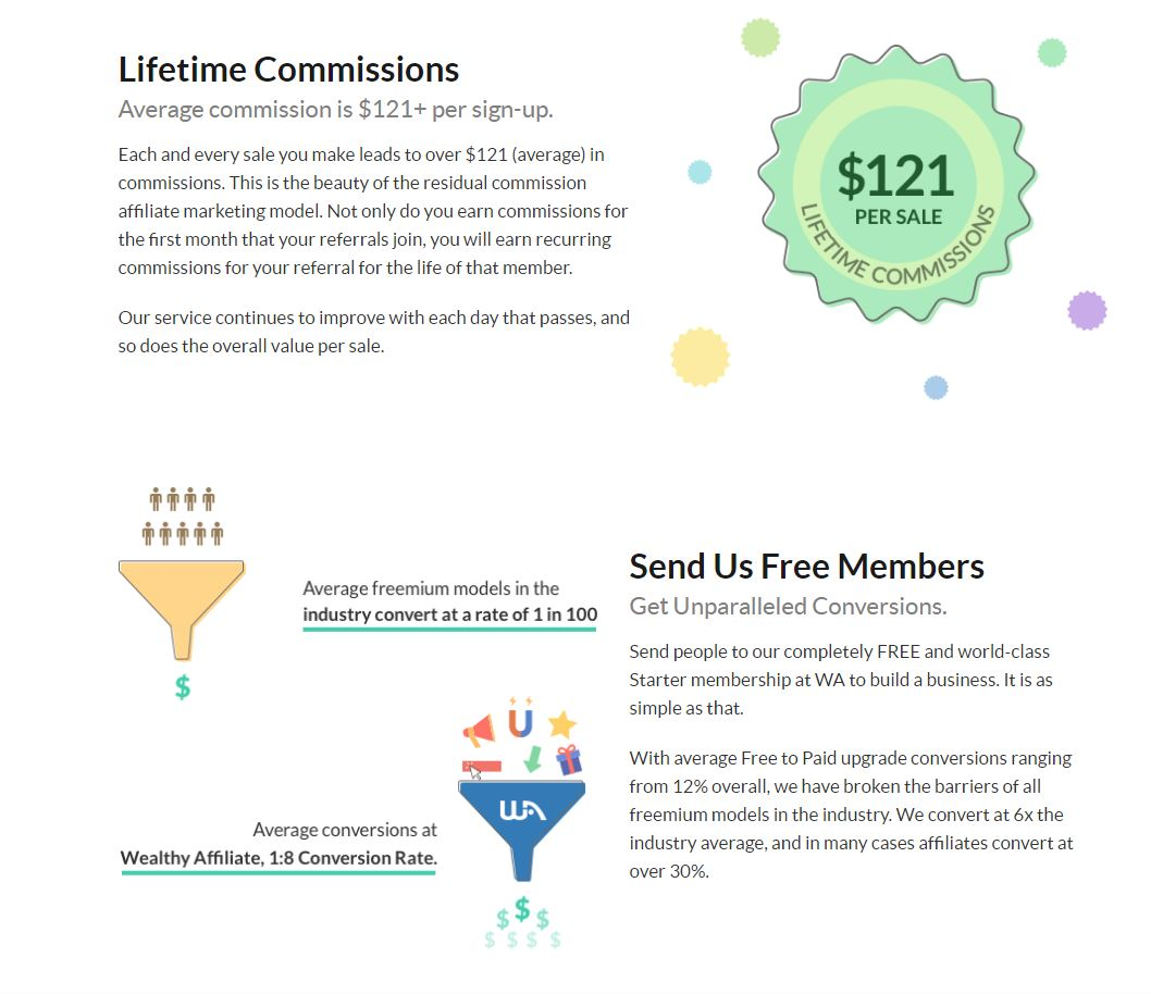 Lifetime-Commissions-wealthy-affiliate